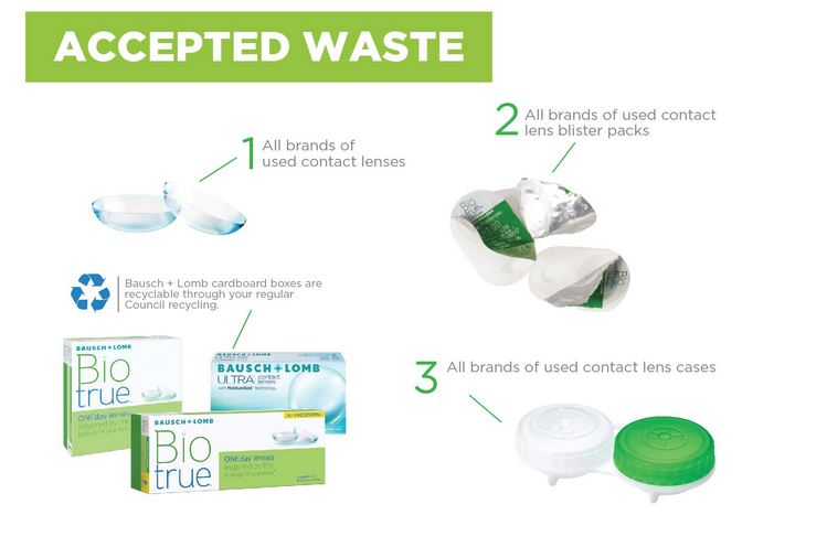 Accepted Waste Recycle